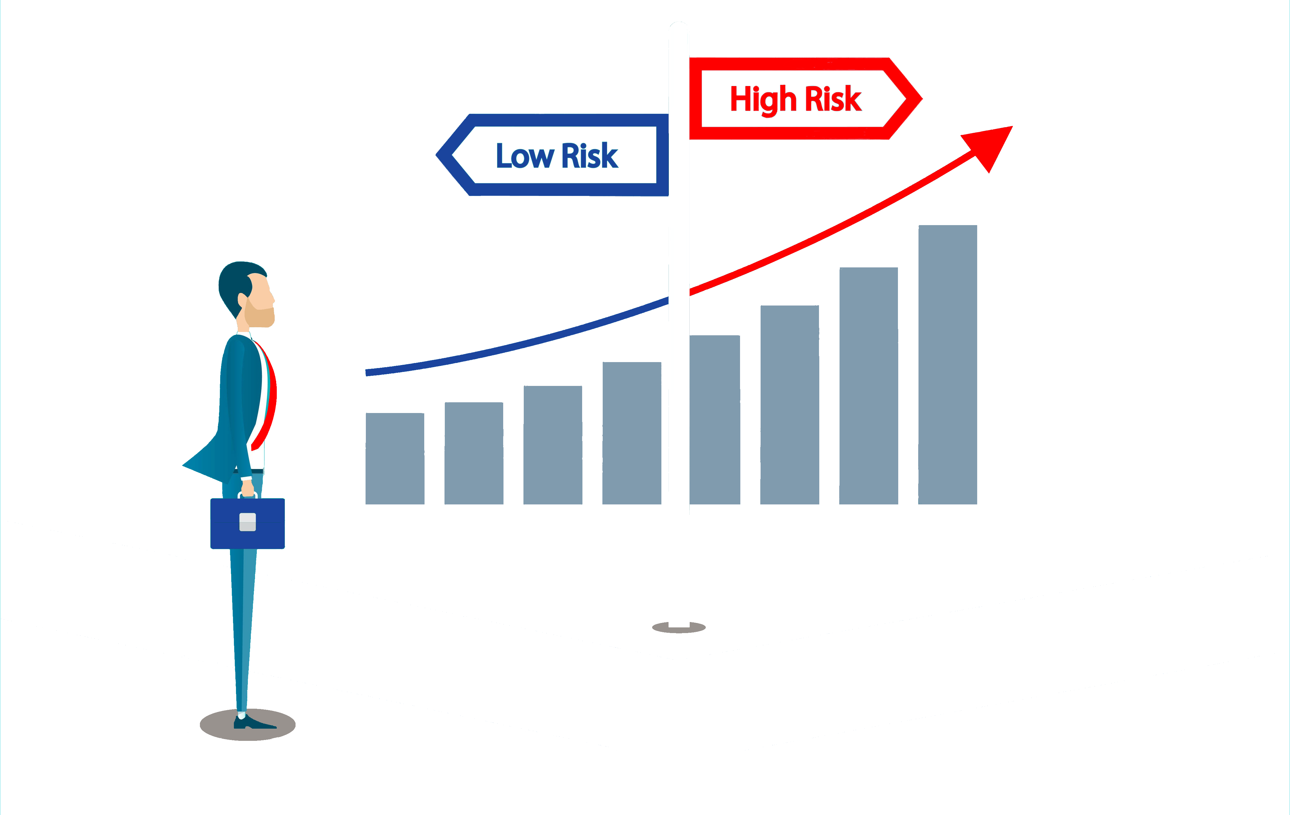 Uomo con valigetta a un bivio con sullo sfondo un diagramma e un cartello che indica high risk e low risk